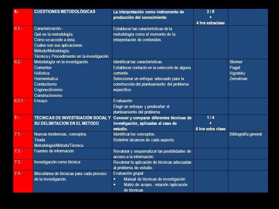 6.-CUESTIONES METODOLÓGICASLa interpretación como instrumento de producción del conocimiento 2 / 8 + 4 hrs extraclase 6.1.-Caracterización.- Qué es la