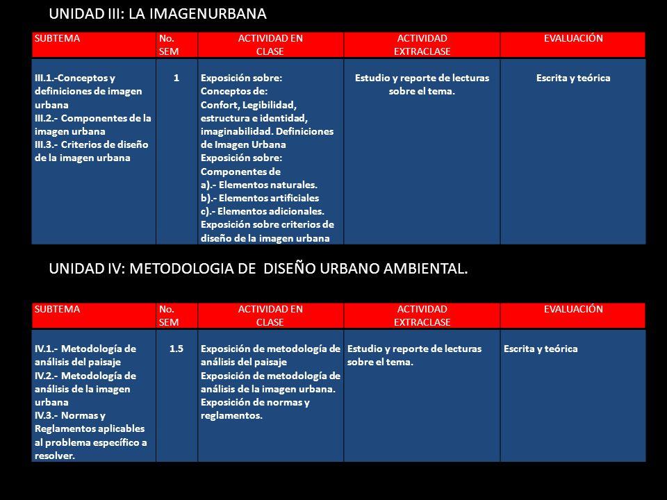 UNIDAD III: LA IMAGENURBANA UNIDAD IV: METODOLOGIA DE DISEÑO URBANO AMBIENTAL. SUBTEMANo. SEM ACTIVIDAD EN CLASE ACTIVIDAD EXTRACLASE EVALUACIÓN III.1