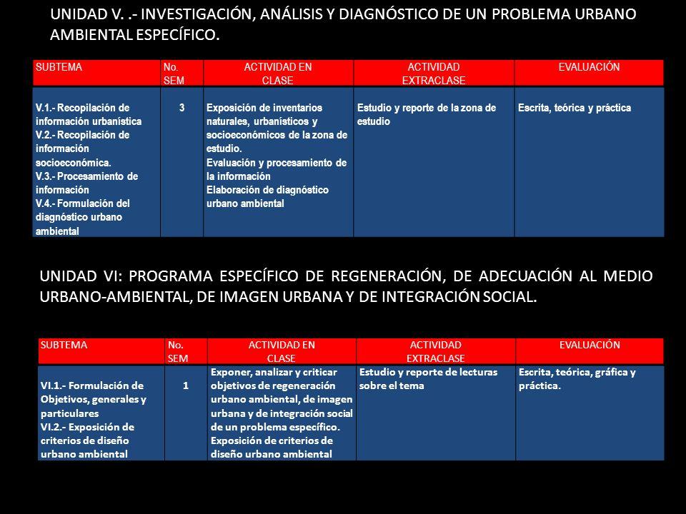 UNIDAD V..- INVESTIGACIÓN, ANÁLISIS Y DIAGNÓSTICO DE UN PROBLEMA URBANO AMBIENTAL ESPECÍFICO. UNIDAD VI: PROGRAMA ESPECÍFICO DE REGENERACIÓN, DE ADECU