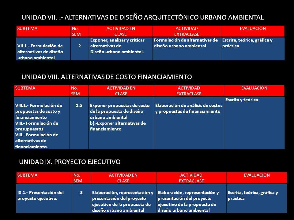 UNIDAD VII..- ALTERNATIVAS DE DISEÑO ARQUITECTÓNICO URBANO AMBIENTAL UNIDAD VIII. ALTERNATIVAS DE COSTO FINANCIAMIENTO SUBTEMANo. SEM ACTIVIDAD EN CLA