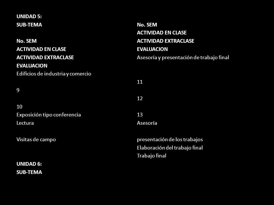 TECNICAS DE ENSEÑANZA: Exposición tipo conferencia, uso de transparencias, lecturas asignadas, uso de acetatos y viajes de practicas RECURSOS DIDACTICOS: Paquetes didácticos fotocopiados, proyección de transparencias o retroproyector, exposición tipo conferencia y viajes de practicas a hospitales, instituciones educativas u otros a criterio del profesor EVALUACIONES: Se hará un examen parcial sobre la primera parte del curso (la metodología) y un trabajo final que se realizará con entregas parciales.