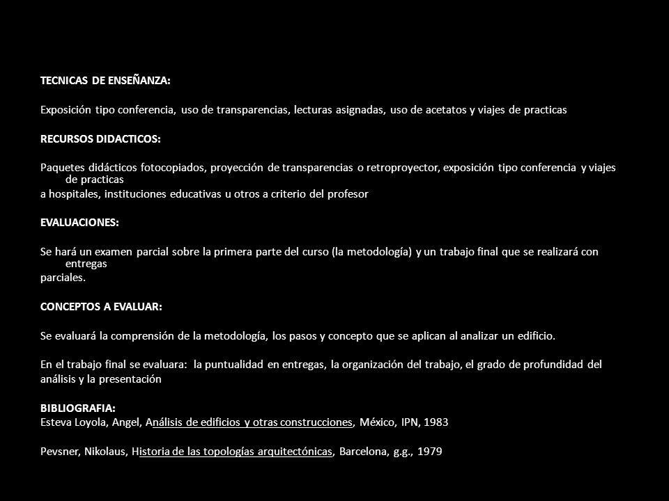 TECNICAS DE ENSEÑANZA: Exposición tipo conferencia, uso de transparencias, lecturas asignadas, uso de acetatos y viajes de practicas RECURSOS DIDACTIC