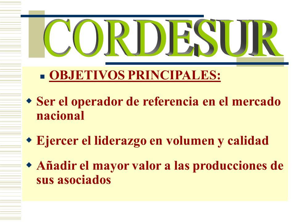 OBJETIVOS PRINCIPALES: Ser el operador de referencia en el mercado nacional Ejercer el liderazgo en volumen y calidad Añadir el mayor valor a las prod