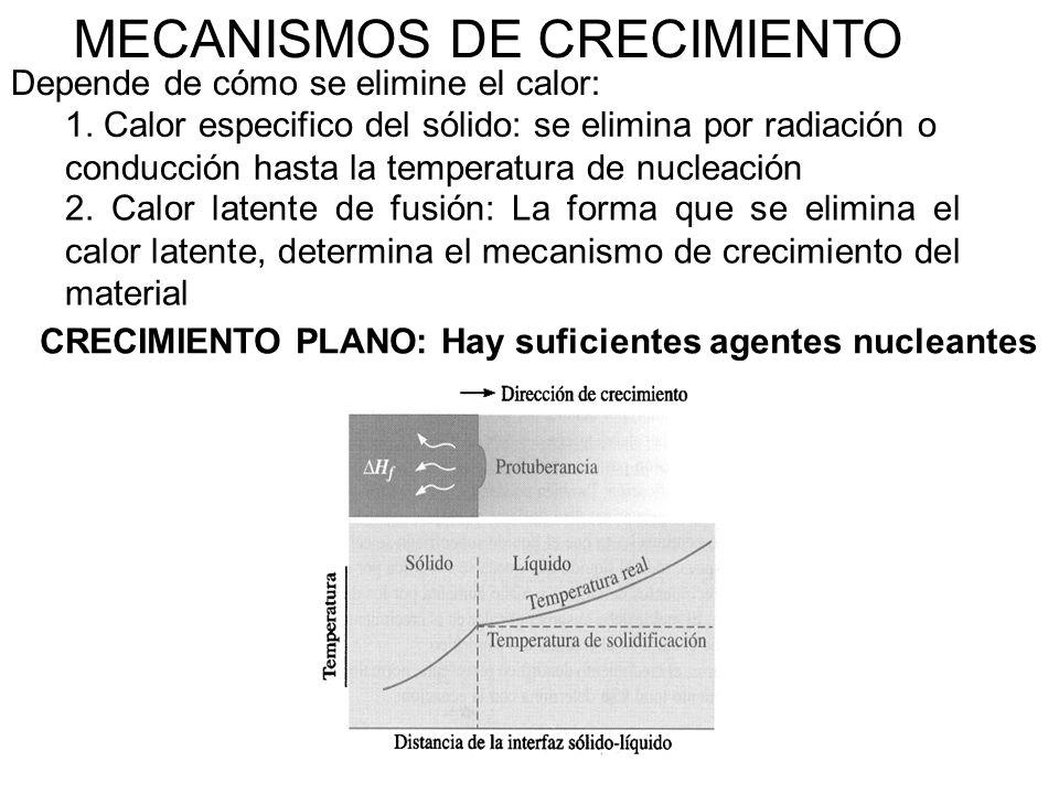 MECANISMOS DE CRECIMIENTO Depende de cómo se elimine el calor: 1. Calor especifico del sólido: se elimina por radiación o conducción hasta la temperat