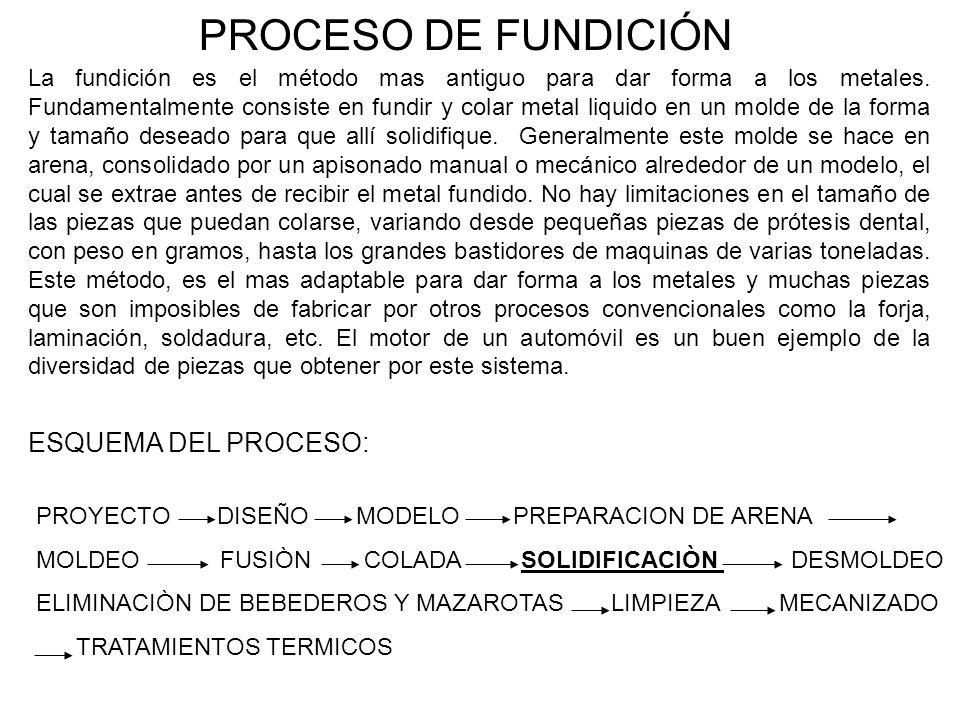 PROCESO DE FUNDICIÓN La fundición es el método mas antiguo para dar forma a los metales. Fundamentalmente consiste en fundir y colar metal liquido en