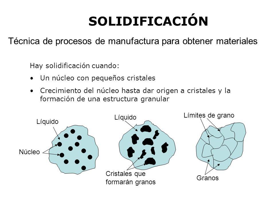 SOLIDIFICACIÓN Líquido Límites de grano Núcleo Cristales que formarán granos Granos Hay solidificación cuando: Un núcleo con pequeños cristales Crecim