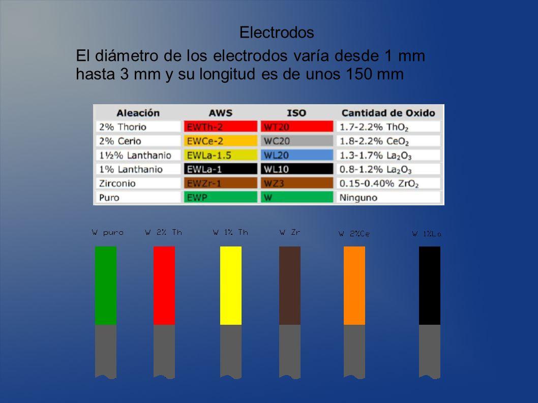 Electrodos El diámetro de los electrodos varía desde 1 mm hasta 3 mm y su longitud es de unos 150 mm