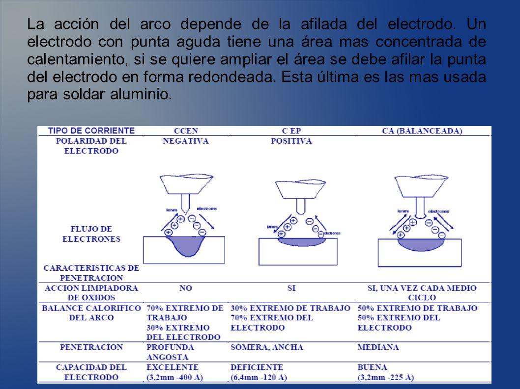 La acción del arco depende de la afilada del electrodo. Un electrodo con punta aguda tiene una área mas concentrada de calentamiento, si se quiere amp