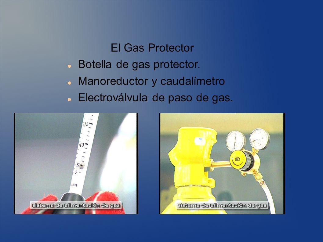 La pistola de soldar Pulsador en empuñadura Boquilla exterior: Canaliza el gas Boquilla interior: Contacto eléctrico que necesita el hilo