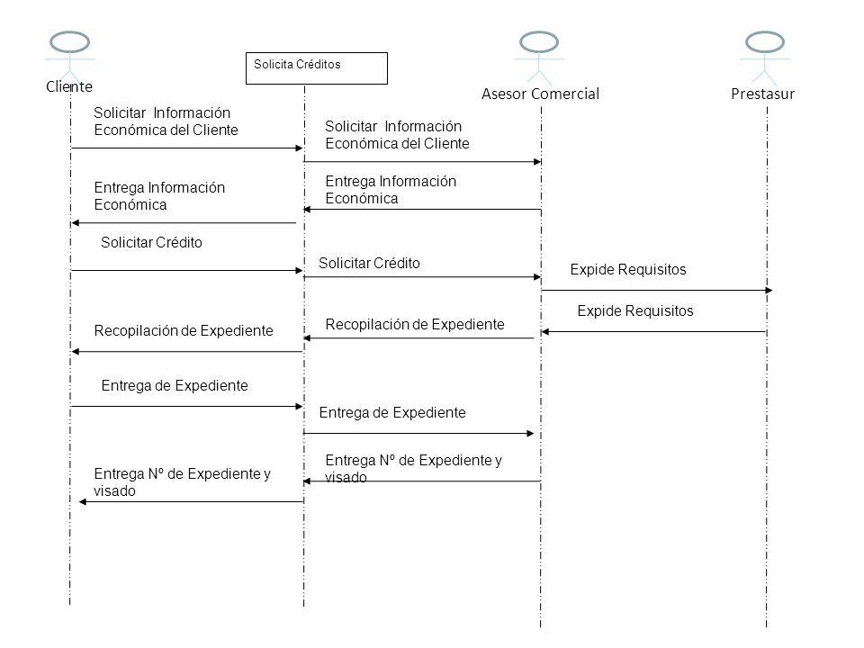 Evaluar Crédito Vendedor Ficha Personal Bono de techo propio Cuenta de Cofopri > RENIEC COFOPRI BCO.
