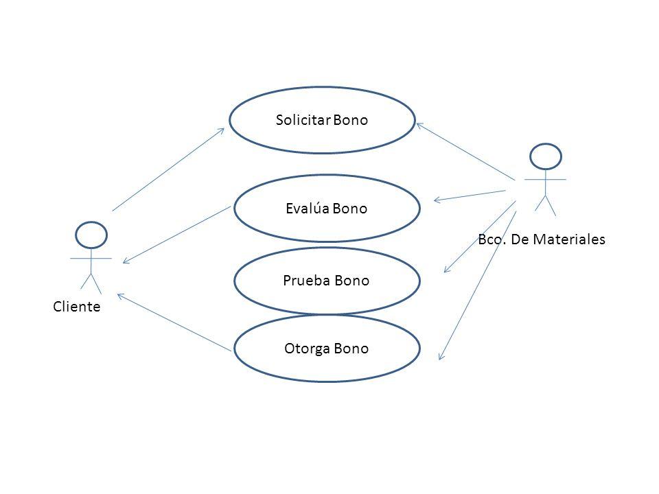Solicitar Bono Bco. De Materiales Evalúa Bono Prueba Bono Otorga Bono Cliente
