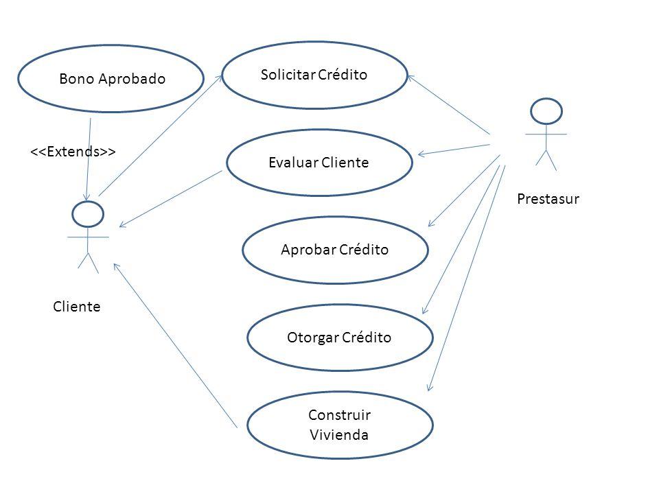 Solicitar Crédito Evaluar Cliente Aprobar Crédito Otorgar Crédito Construir Vivienda Cliente Prestasur Bono Aprobado >