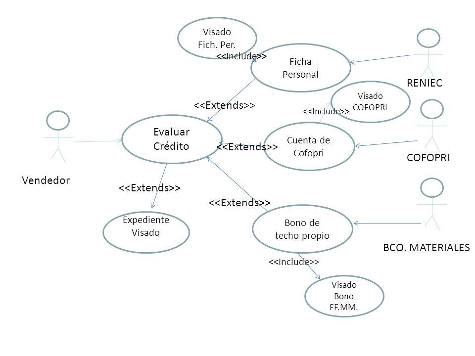 Evaluar Crédito Vendedor Ficha Personal Bono de techo propio Cuenta de Cofopri > RENIEC COFOPRI BCO. MATERIALES Visado Bono FF.MM. Visado Fich. Per. V