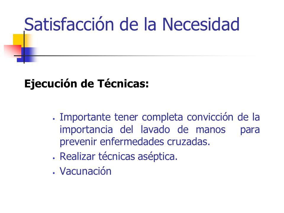 Satisfacción de la Necesidad Actividades: Orientar y guiar, educar con respecto a: Identificar al paciente, saber si es alérgico a la penicilina.