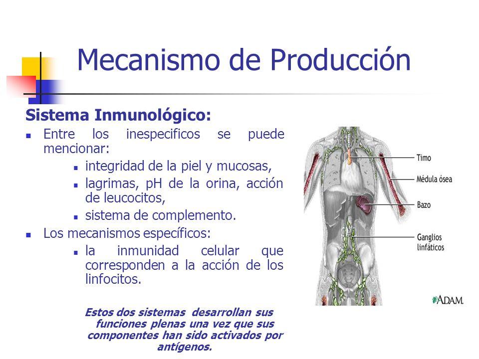 Universidad Andrés Bello Facultad de Enfermería Salud Familiar y Comunicaría Enfermería de la Mujer y Niño I Producción de Anticuerpos Prof.