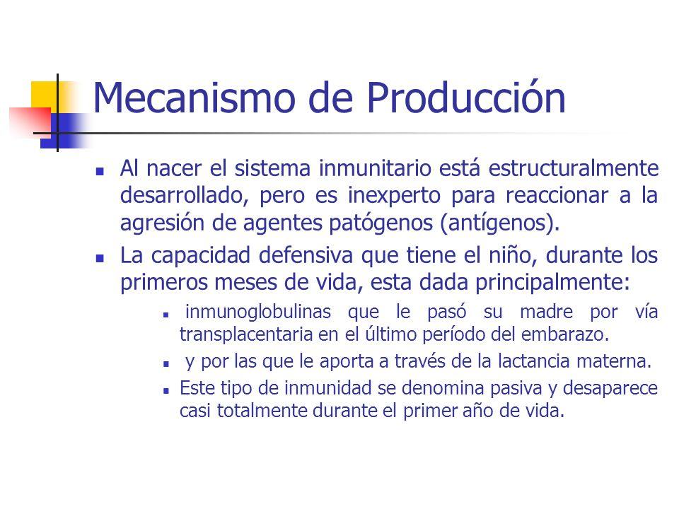 Mecanismo de Producción Sistema Inmunológico: Entre los inespecificos se puede mencionar: integridad de la piel y mucosas, lagrimas, pH de la orina, acción de leucocitos, sistema de complemento.