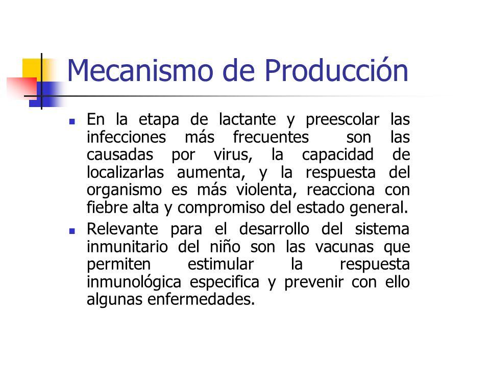 Mecanismo de Producción El RN es susceptible especialmente a los gérmenes gram (-), ya que su madre le ha entregado fundamentalmente defensas contra virus y bacterias gram (positivo).