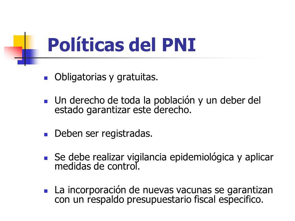 Políticas del PNI Obligatorias y gratuitas.