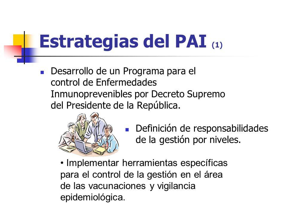 Estrategias del PAI (1) Desarrollo de un Programa para el control de Enfermedades Inmunoprevenibles por Decreto Supremo del Presidente de la República.