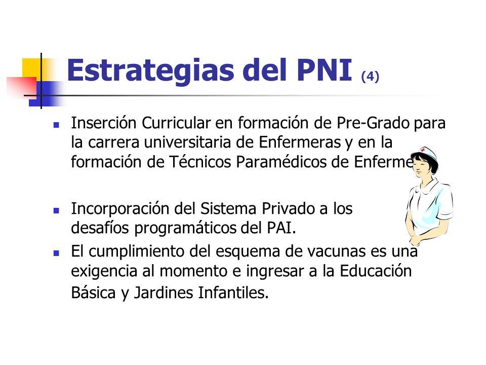 Estrategias del PNI (4) Inserción Curricular en formación de Pre-Grado para la carrera universitaria de Enfermeras y en la formación de Técnicos Paramédicos de Enfermería.