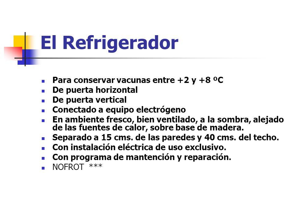 El Refrigerador Para conservar vacunas entre +2 y +8 ºC De puerta horizontal De puerta vertical Conectado a equipo electrógeno En ambiente fresco, bien ventilado, a la sombra, alejado de las fuentes de calor, sobre base de madera.