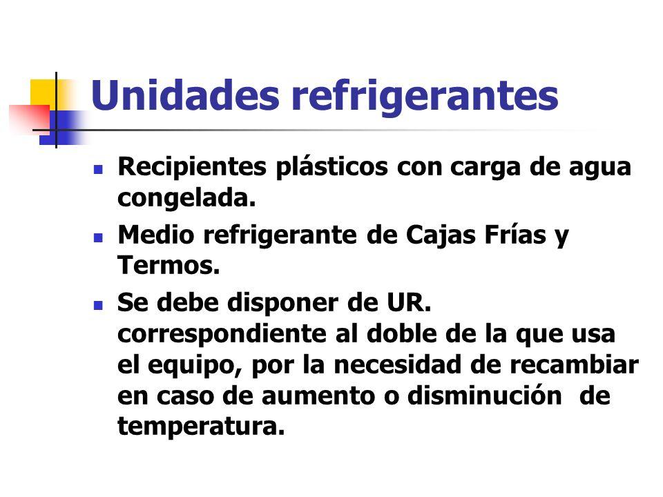 Unidades refrigerantes Recipientes plásticos con carga de agua congelada. Medio refrigerante de Cajas Frías y Termos. Se debe disponer de UR. correspo