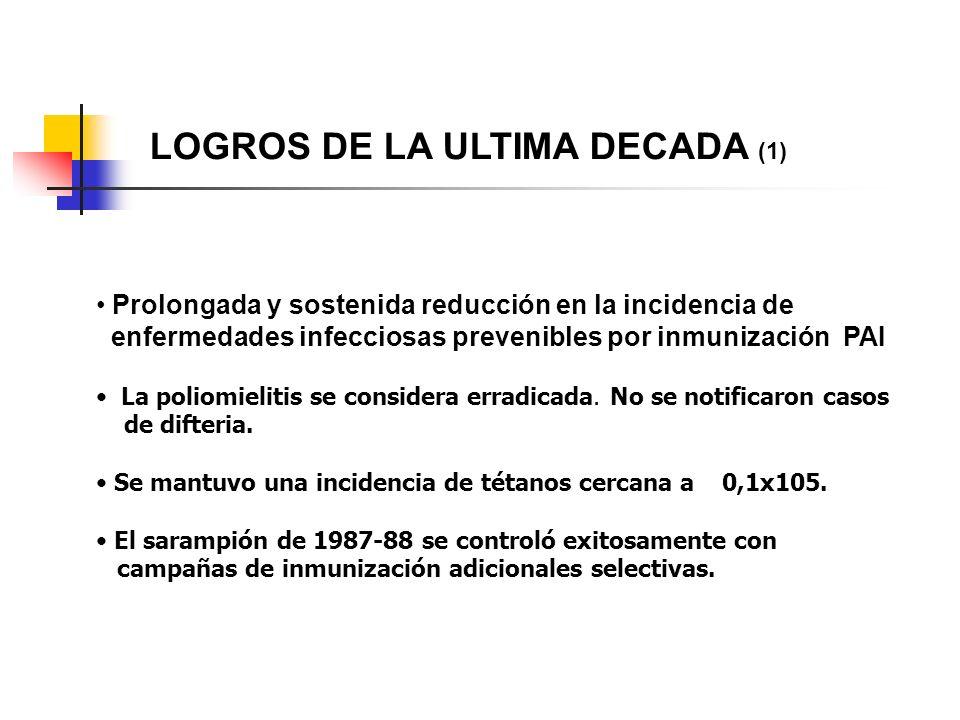 Prolongada y sostenida reducción en la incidencia de enfermedades infecciosas prevenibles por inmunización PAI La poliomielitis se considera erradicada.