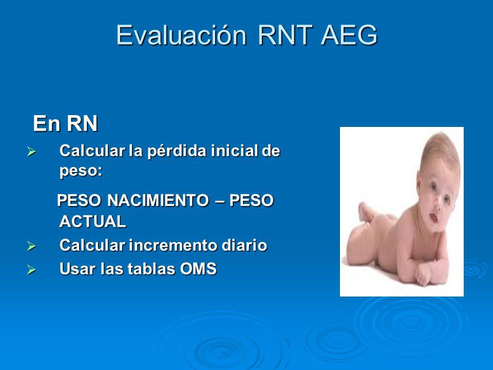 Evaluación RNT AEG En RN En RN Calcular la pérdida inicial de peso: Calcular la pérdida inicial de peso: PESO NACIMIENTO – PESO ACTUAL PESO NACIMIENTO