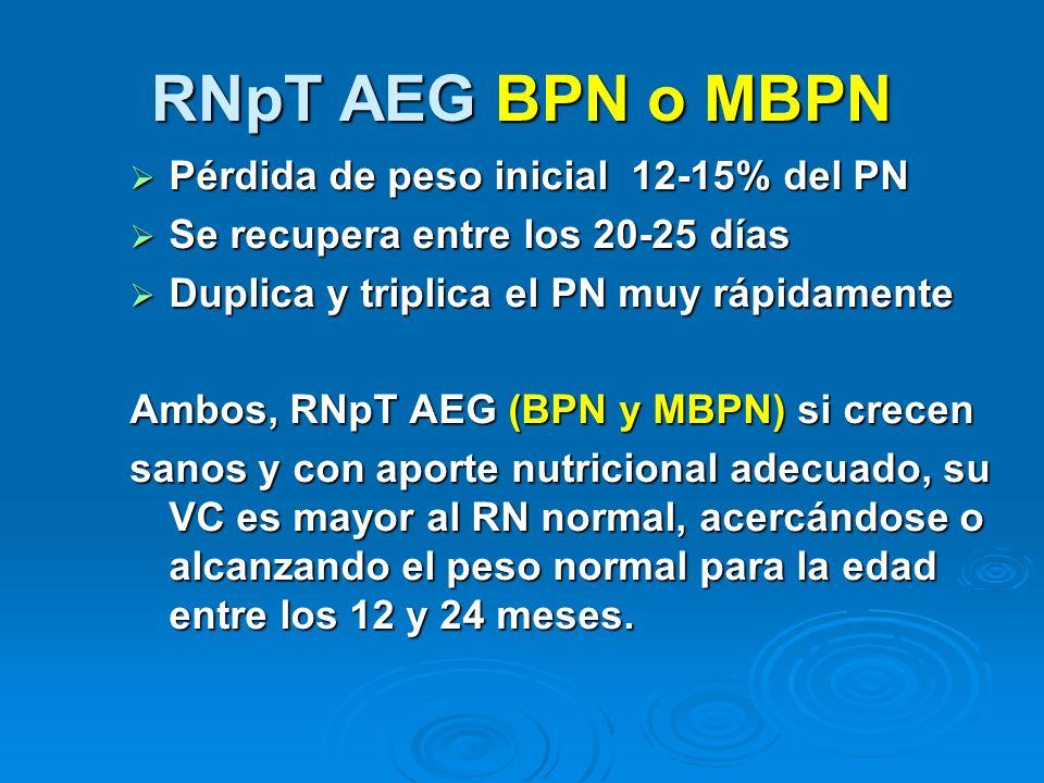 RNpT AEG BPN o MBPN Pérdida de peso inicial 12-15% del PN Pérdida de peso inicial 12-15% del PN Se recupera entre los 20-25 días Se recupera entre los