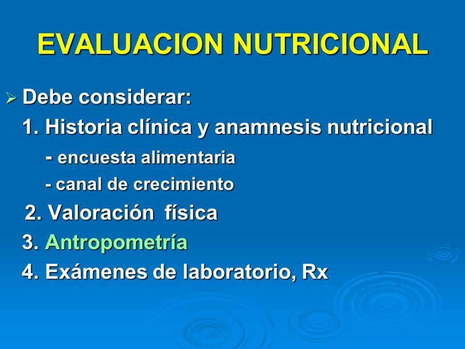 EVALUACION NUTRICIONAL Debe considerar: Debe considerar: 1. Historia clínica y anamnesis nutricional 1. Historia clínica y anamnesis nutricional - enc