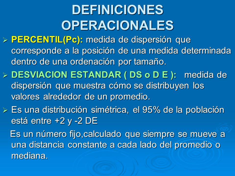 DEFINICIONES OPERACIONALES PERCENTIL(Pc): medida de dispersión que corresponde a la posición de una medida determinada dentro de una ordenación por ta