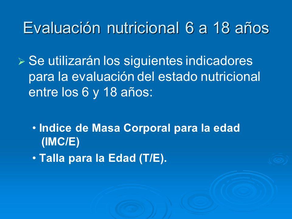 Evaluación nutricional 6 a 18 años Se utilizarán los siguientes indicadores para la evaluación del estado nutricional entre los 6 y 18 años: Indice de