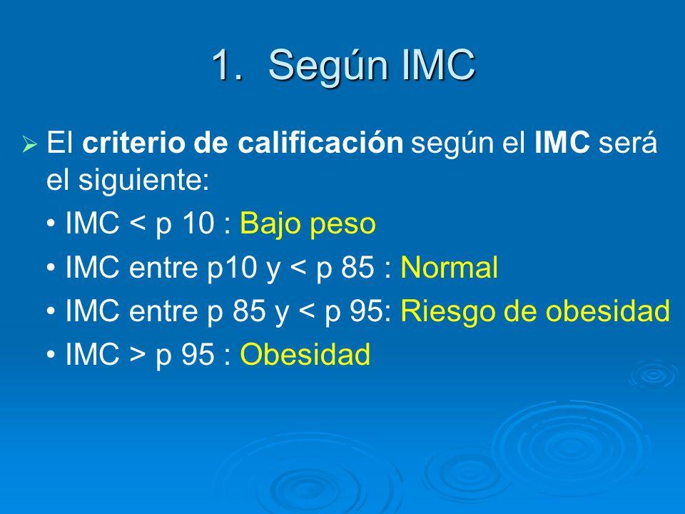 1. Según IMC El criterio de calificación según el IMC será el siguiente: IMC < p 10 : Bajo peso IMC entre p10 y < p 85 : Normal IMC entre p 85 y < p 9