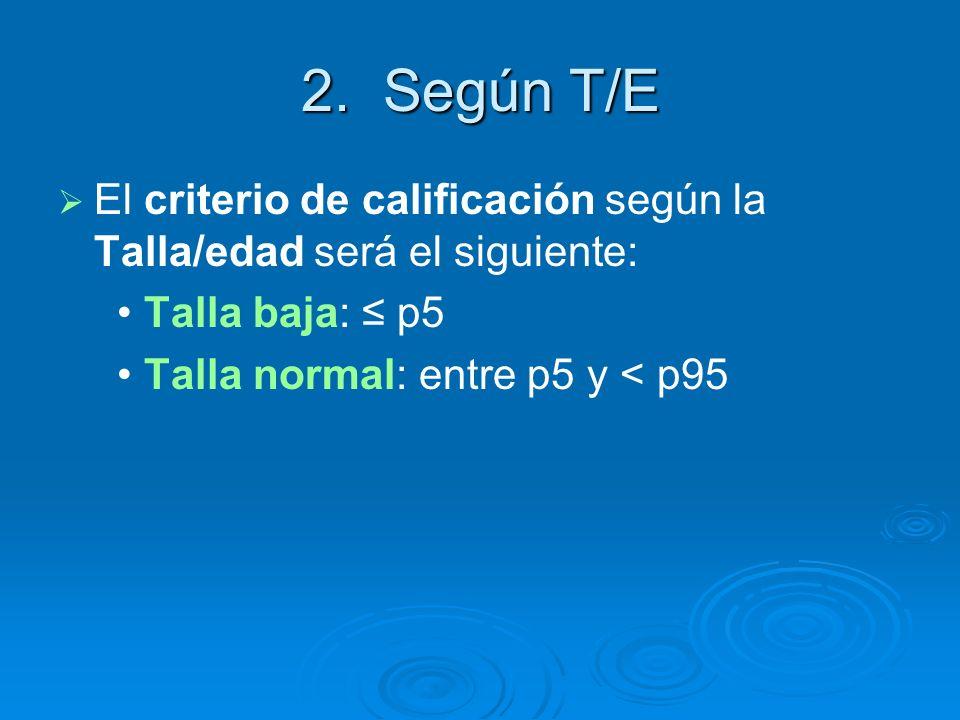 2. Según T/E El criterio de calificación según la Talla/edad será el siguiente: Talla baja: p5 Talla normal: entre p5 y < p95