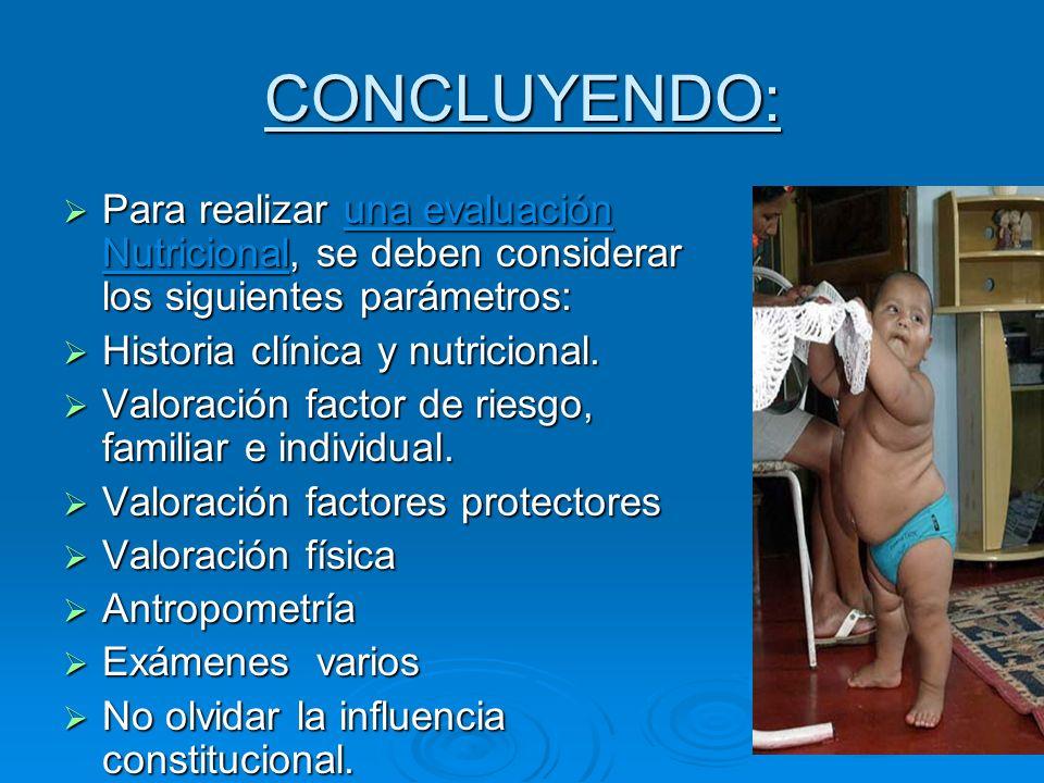 CONCLUYENDO: Para realizar una evaluación Nutricional, se deben considerar los siguientes parámetros: Para realizar una evaluación Nutricional, se deb