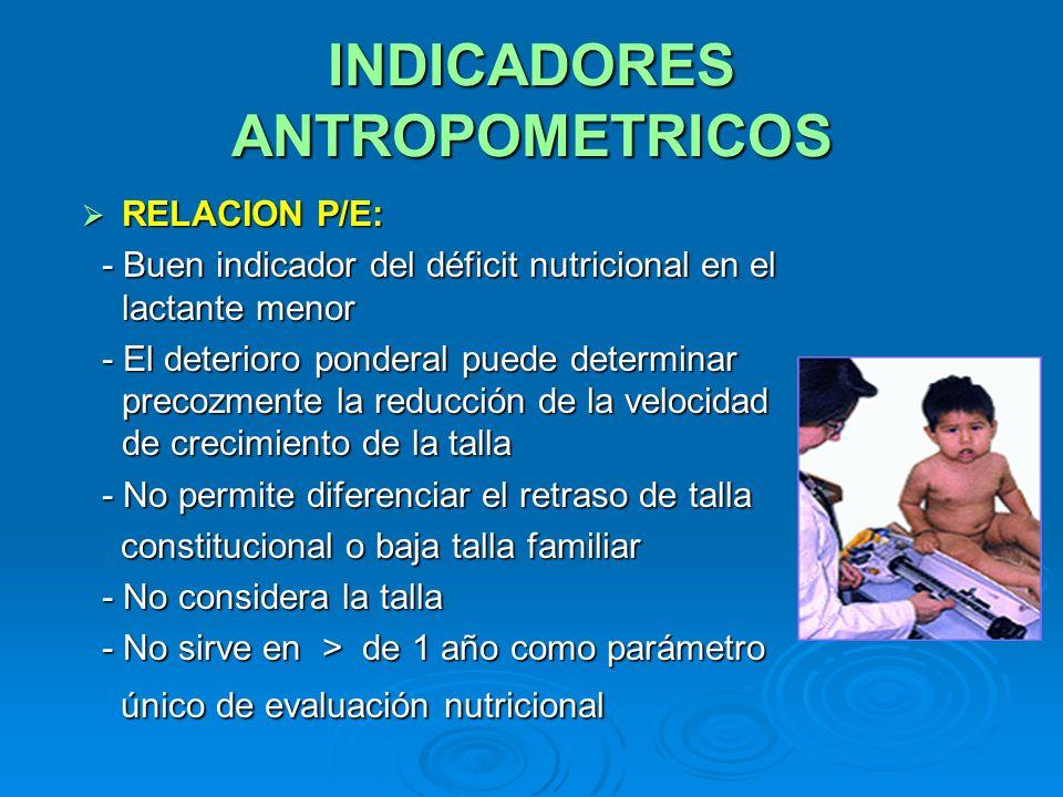 INDICADORES ANTROPOMETRICOS RELACION P/E: RELACION P/E: - Buen indicador del déficit nutricional en el lactante menor - Buen indicador del déficit nut