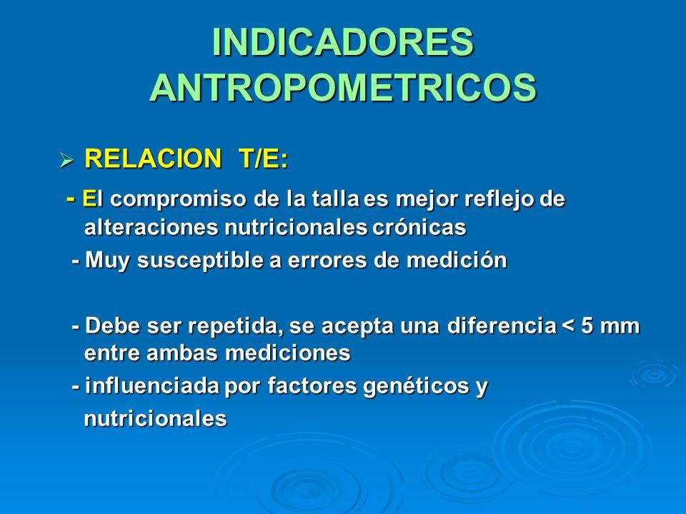 INDICADORES ANTROPOMETRICOS RELACION T/E: RELACION T/E: - El compromiso de la talla es mejor reflejo de alteraciones nutricionales crónicas - El compr