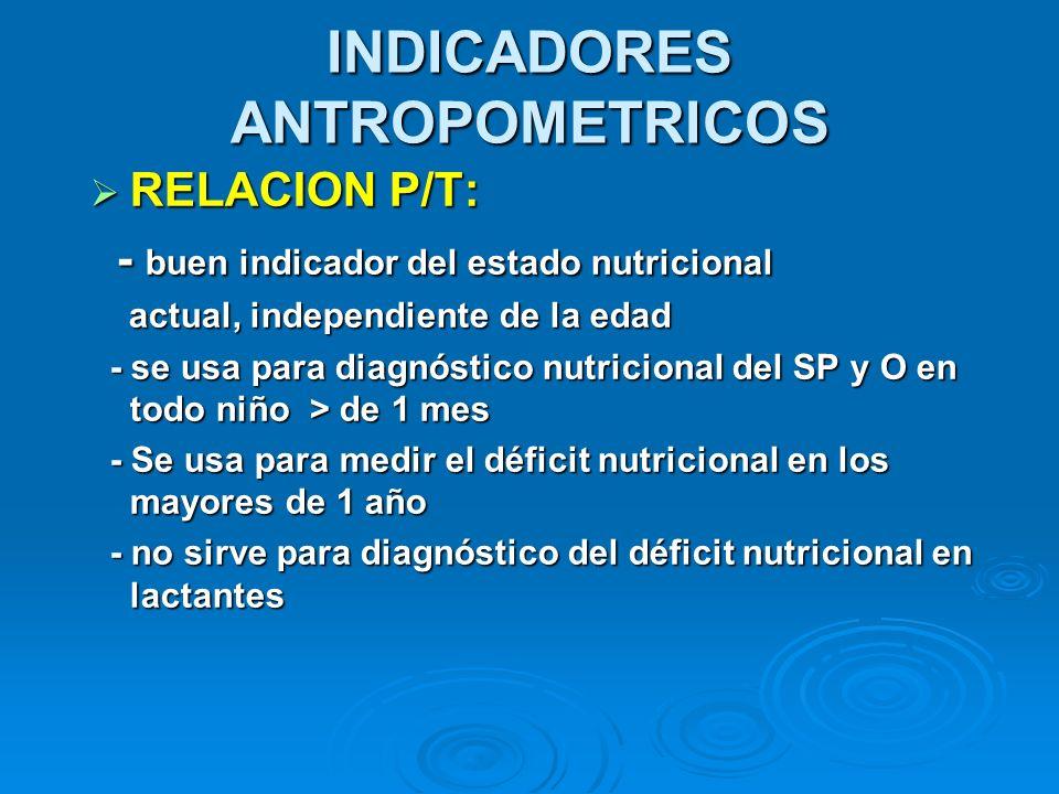 INDICADORES ANTROPOMETRICOS RELACION P/T: RELACION P/T: - buen indicador del estado nutricional - buen indicador del estado nutricional actual, indepe