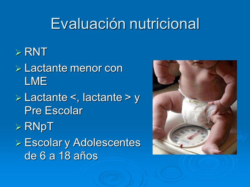 Evaluación nutricional RNT RNT Lactante menor con LME Lactante menor con LME Lactante y Pre Escolar Lactante y Pre Escolar RNpT RNpT Escolar y Adolesc
