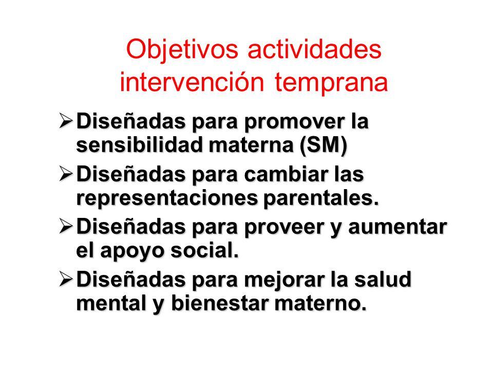 Objetivos actividades intervención temprana Diseñadas para promover la sensibilidad materna (SM) Diseñadas para promover la sensibilidad materna (SM)