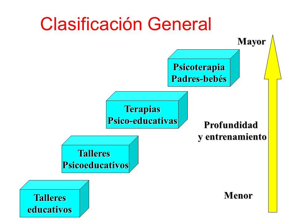Clasificación General PsicoterapiaPadres-bebés TerapiasPsico-educativas TalleresPsicoeducativos Tallereseducativos Profundidad y entrenamiento y entre