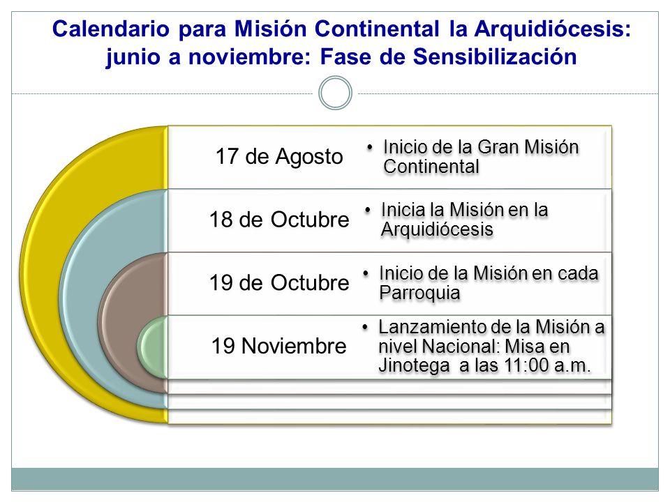 Calendario para Misión Continental la Arquidiócesis: junio a noviembre: Fase de Sensibilización 17 de Agosto 18 de Octubre 19 de Octubre 19 Noviembre