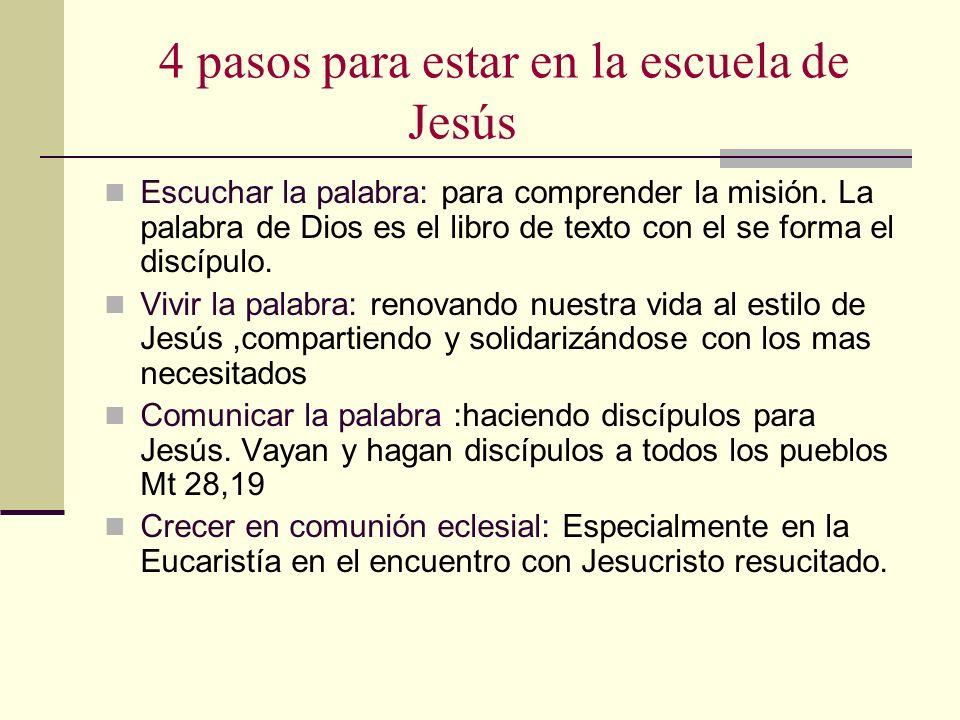 Escuchar la palabra: para comprender la misión. La palabra de Dios es el libro de texto con el se forma el discípulo. Vivir la palabra: renovando nues
