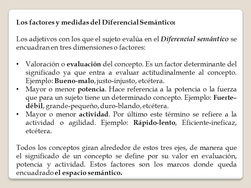 Los factores y medidas del Diferencial Semántico: Los adjetivos con los que el sujeto evalúa en el Diferencial semántico se encuadran en tres dimensiones o factores: Valoración o evaluación del concepto.
