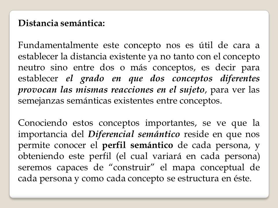 Distancia semántica: Fundamentalmente este concepto nos es útil de cara a establecer la distancia existente ya no tanto con el concepto neutro sino en
