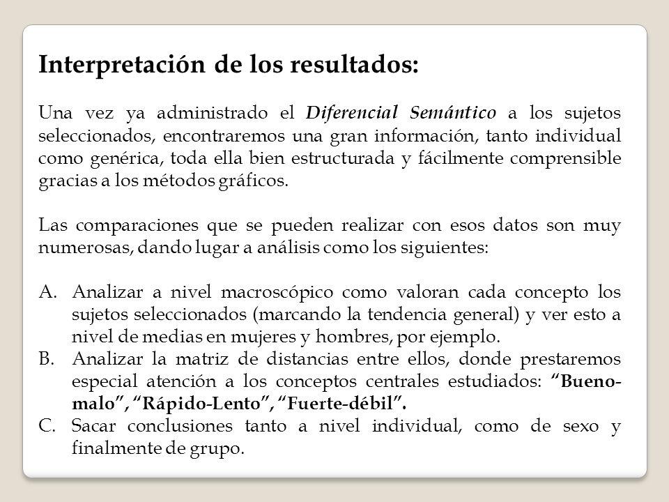 Interpretación de los resultados: Una vez ya administrado el Diferencial Semántico a los sujetos seleccionados, encontraremos una gran información, ta