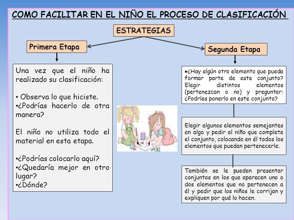 COMO FACILITAR EN EL NIÑO EL PROCESO DE CLASIFICACIÓN ESTRATEGIAS Primera Etapa Segunda Etapa Una vez que el niño ha realizado su clasificación: Obser
