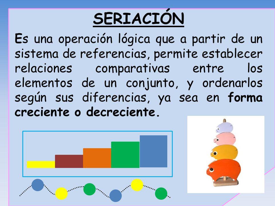 SERIACIÓN Es una operación lógica que a partir de un sistema de referencias, permite establecer relaciones comparativas entre los elementos de un conj