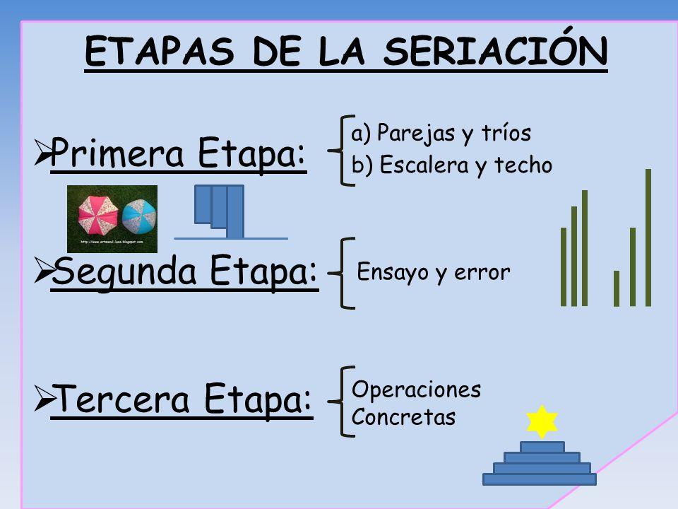 ETAPAS DE LA SERIACIÓN Primera Etapa: Segunda Etapa: Tercera Etapa: a) Parejas y tríos b) Escalera y techo Ensayo y error Operaciones Concretas