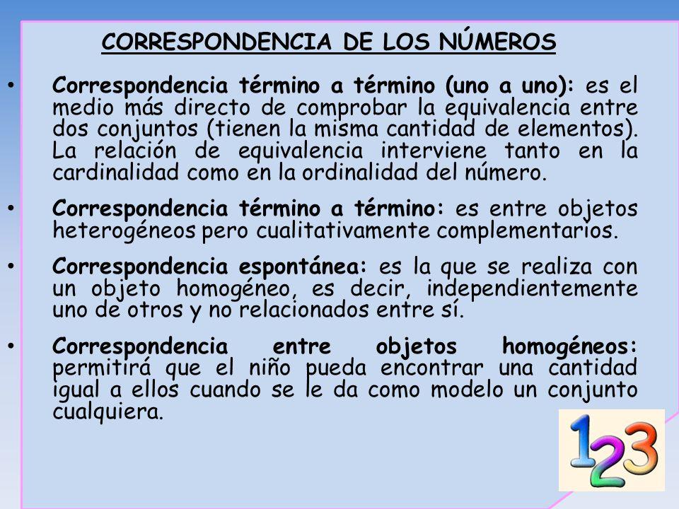 CORRESPONDENCIA DE LOS NÚMEROS Correspondencia término a término (uno a uno): es el medio más directo de comprobar la equivalencia entre dos conjuntos